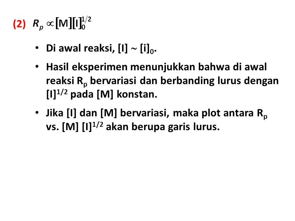 (2) Di awal reaksi, [I]  [i]0.